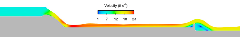 Existing conditions unit width CFD model results showing velocity, cross section view of structure
