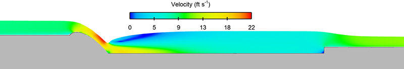 Original design conditions unit width CFD model results showing velocity, cross section view of structure. The only difference with Figure 1 is the downstream bed elevation.